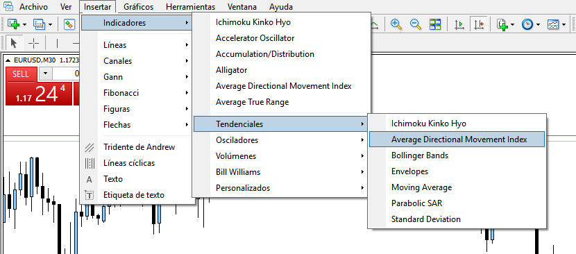 Average Directional Movement index