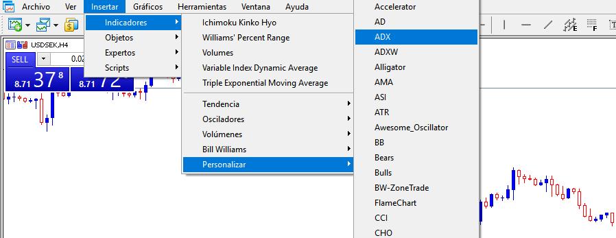 adx indicador forex