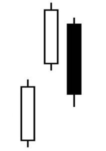 Gap de Triple Formación Alcista