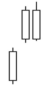 patrones de velas japonesas - formación alcista de velas paralelas
