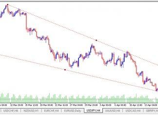 Cuña Descendente en Trading